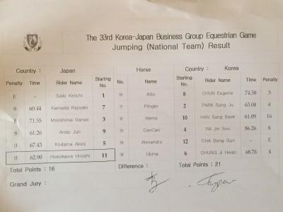 第33回日韓社会人親善馬術大会障害(ナショナルチーム)