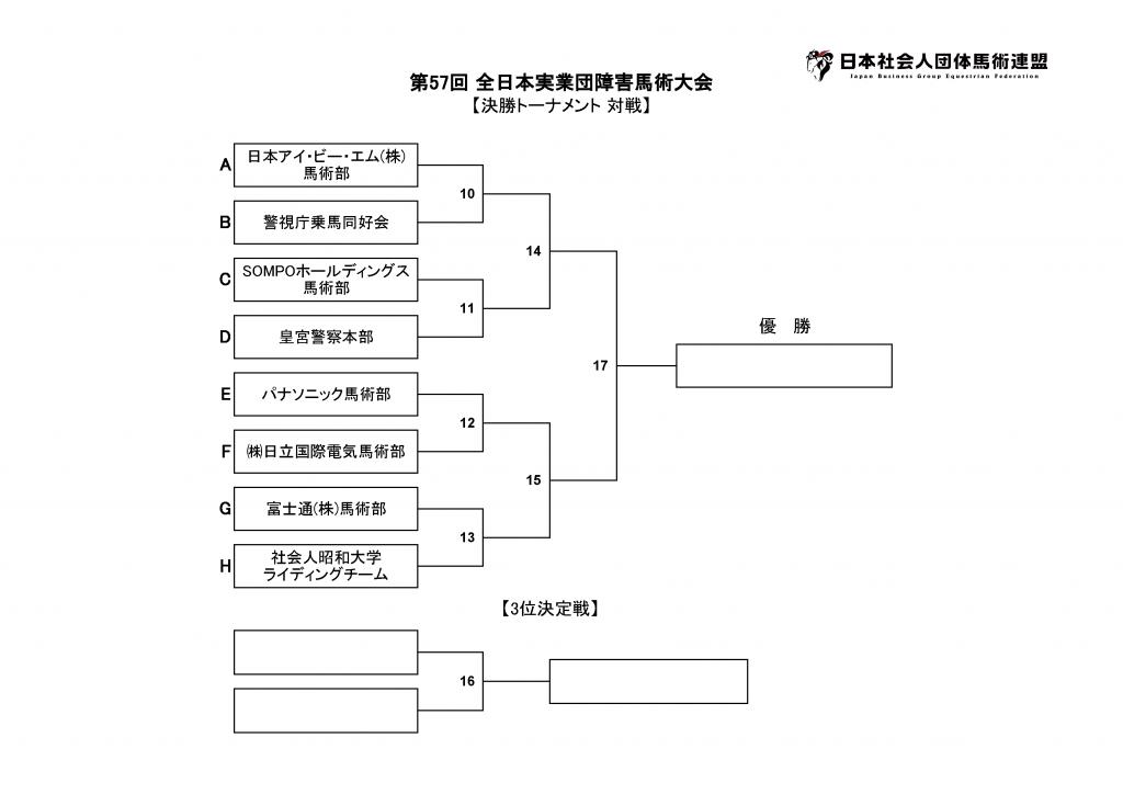 第57回 全日本実業団障害馬術大会 決勝トーナメント 対戦表